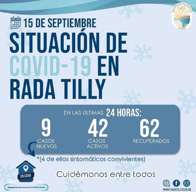 Se conocieron nueve casos más en Rada Tilly.