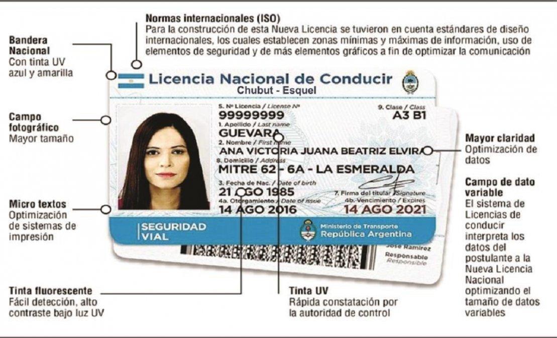 Licencia nacional de conducir.